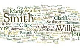 Проверете колку луѓе во светот го носат вашето презиме