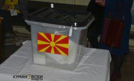 Во вториот круг се избираат градоначалници за 35 општини