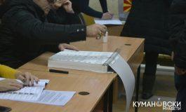 Во вториот изборен круг 12.284 неважечки гласачки ливчиња