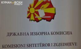 Тече рокот за приговори до ДИК за гласањето во вториот круг од локалните избори