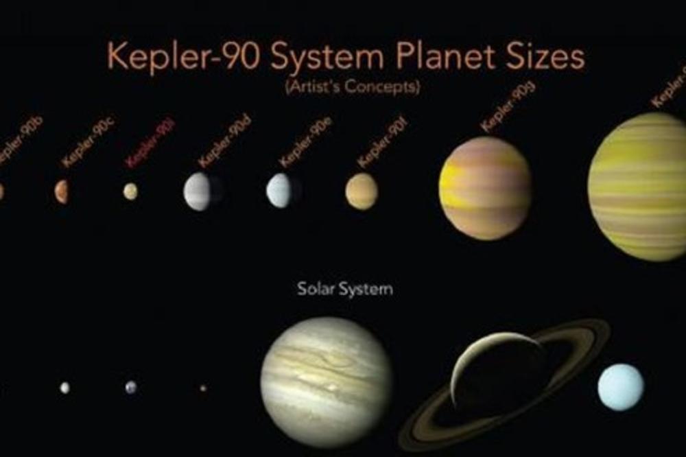 РЕВОЛУЦИОНЕРНО ОТКРИТИЕ: Пронајден соларен систем сличен на нашиот (видео)