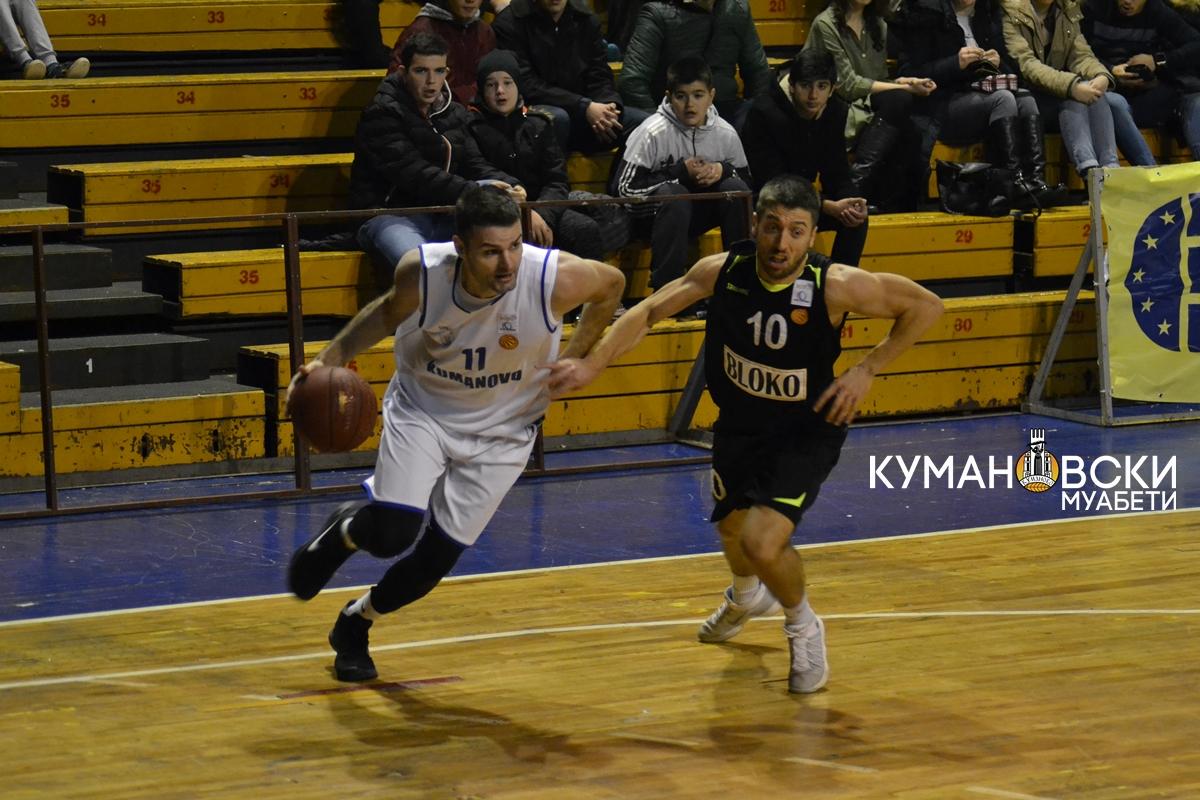 КК Куманово со извонредна четвртина ја совлада екипата на Блокотехна