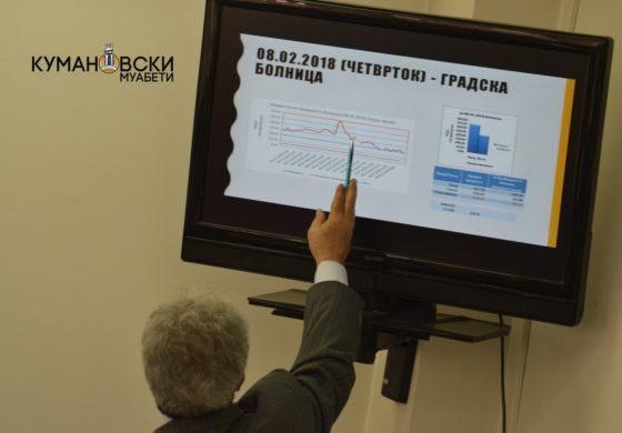 Успешно заврши аеросолизацијата на Куманово (ФОТО+ВИДЕО)