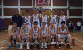 КК Куманово со победи во младинските категории викендов
